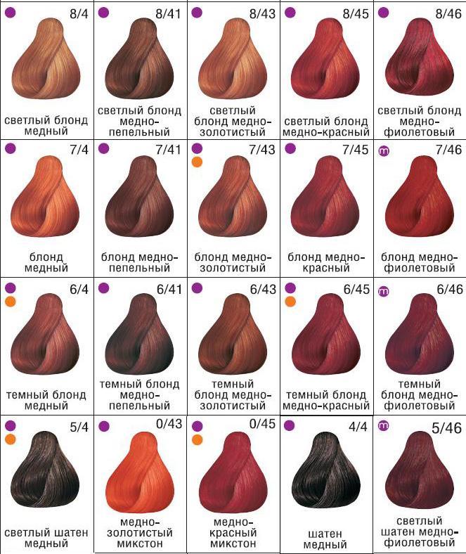 Краска для волос Estel professional De Luxe Отзывы 16