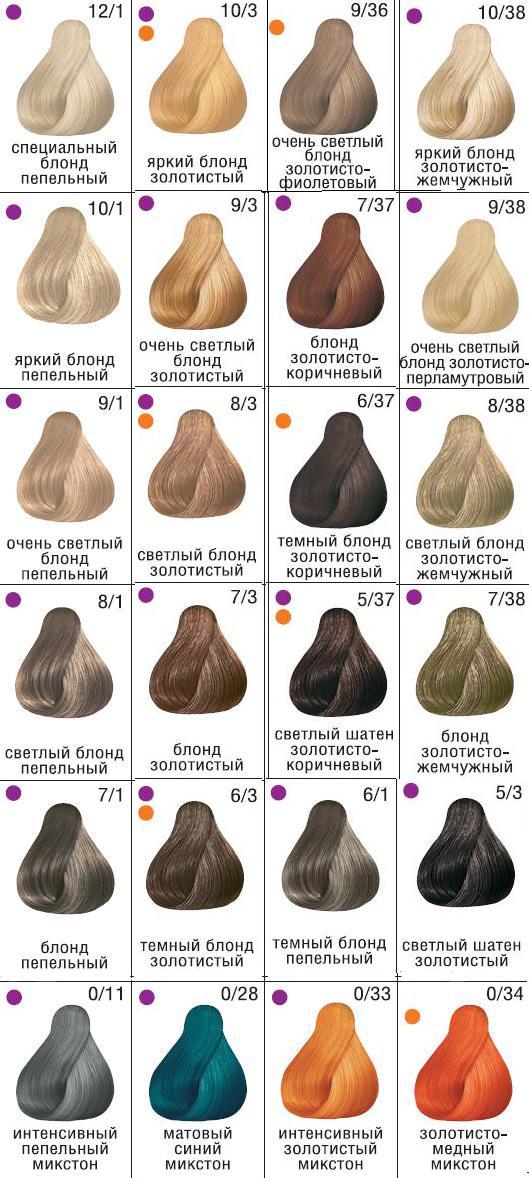 Краска для волос Estel professional De Luxe Отзывы 24