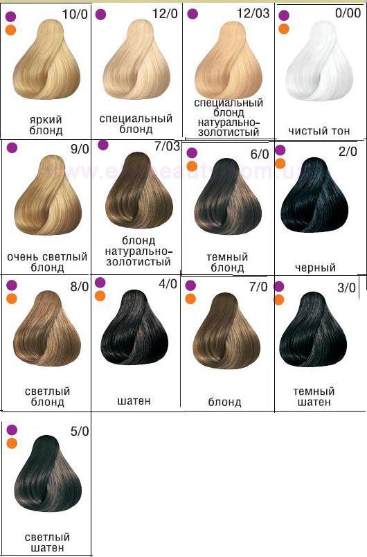 Краска для волос Estel professional De Luxe Отзывы 45