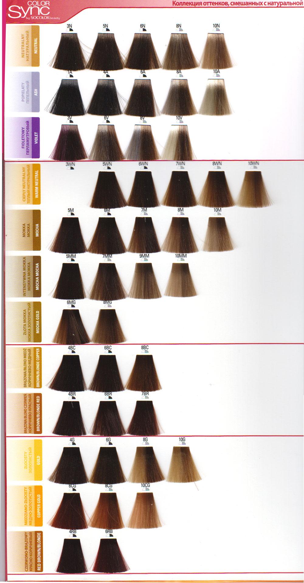 Матрикс палитра цветов фото оттеночная